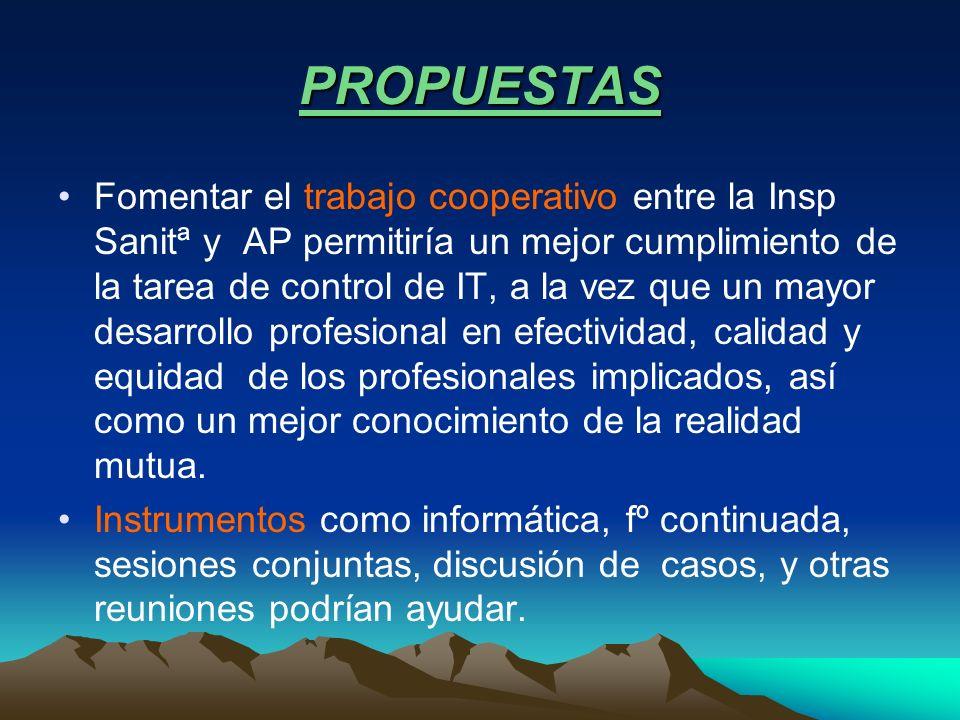 PROPUESTAS Fomentar el trabajo cooperativo entre la Insp Sanitª y AP permitiría un mejor cumplimiento de la tarea de control de IT, a la vez que un ma
