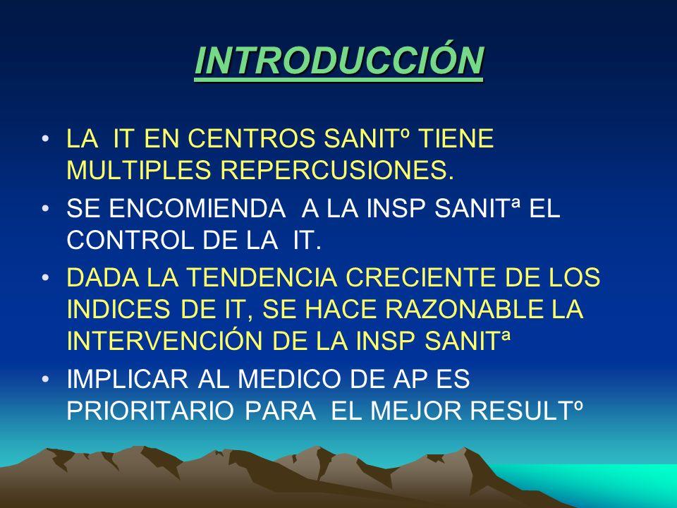 CONCLUSIONES EL CONTROL DE IT POR INSP SANTª ES EFECTIVA EN NUESTRO ESTUDIO.