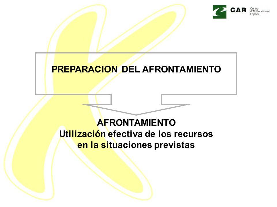 PREPARACION DEL AFRONTAMIENTO AFRONTAMIENTO Utilización efectiva de los recursos en la situaciones previstas