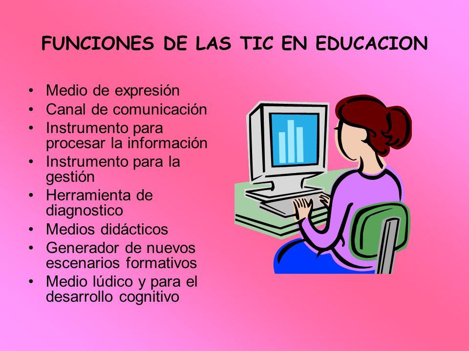 Las principales funcionalidades de las TIC en los centros están relacionadas con: - Alfabetización digital de los estudiantes (y profesores...
