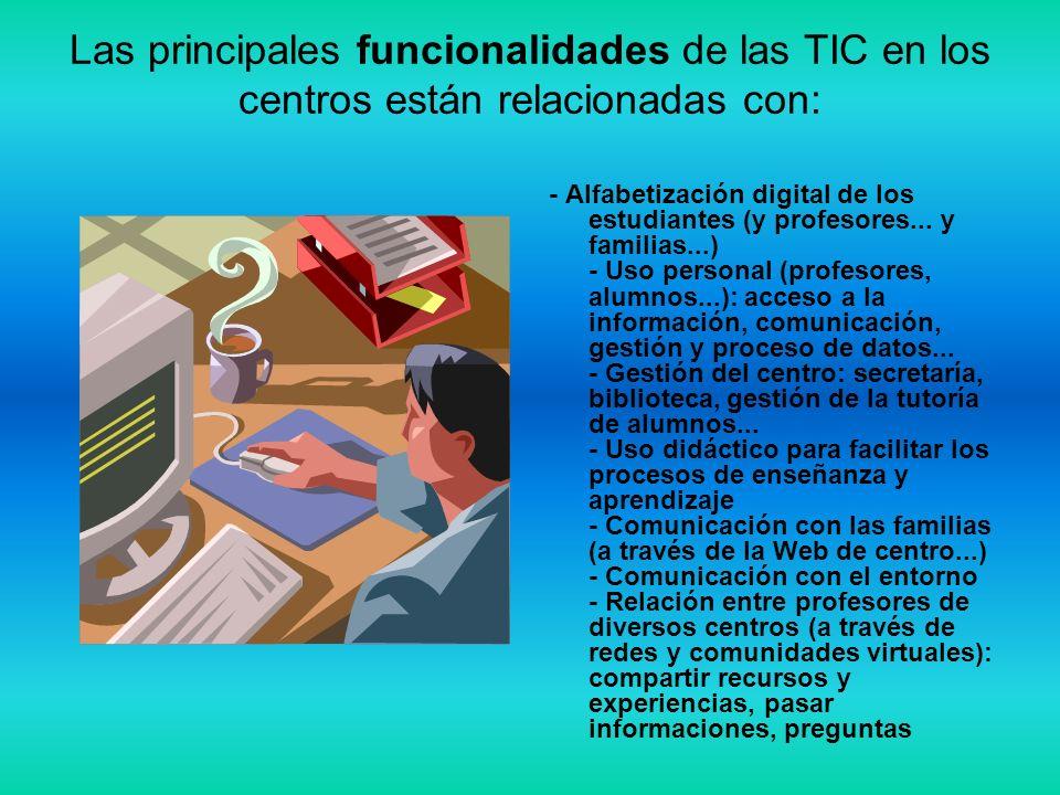 Formas básicas de uso: Las TIC para aprender SOBRE las TIC Aprender DE las TIC en el aula informática Las TIC como soporte en el aula de clase.