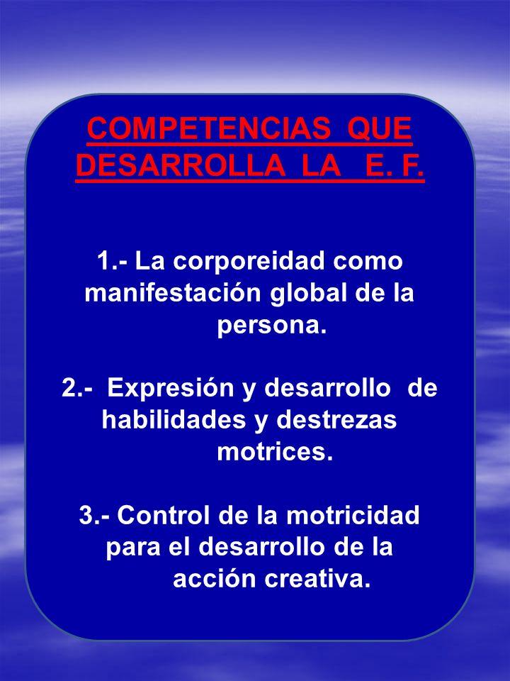 COMPETENCIAS QUE DESARROLLA LA E. F. 1.- La corporeidad como manifestación global de la persona. 2.- Expresión y desarrollo de habilidades y destrezas