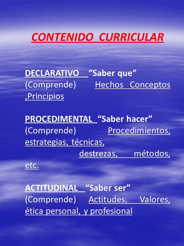 CONTENIDO CURRICULAR DECLARATIVO Saber que (Comprende) Hechos Conceptos,Principios PROCEDIMENTAL Saber hacer (Comprende) Procedimientos, estrategias,