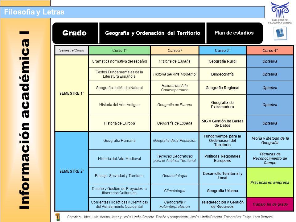 Filosofía y Letras Filología Hispánica Información académica I Geografía y Ordenación del Territorio Grado Plan de estudios Semestre/Curso Curso 1ºCur