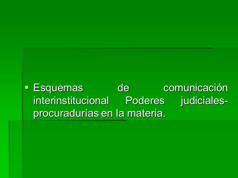 Esquemas de comunicación interinstitucional Poderes judiciales- procuradurías en la materia. Esquemas de comunicación interinstitucional Poderes judic