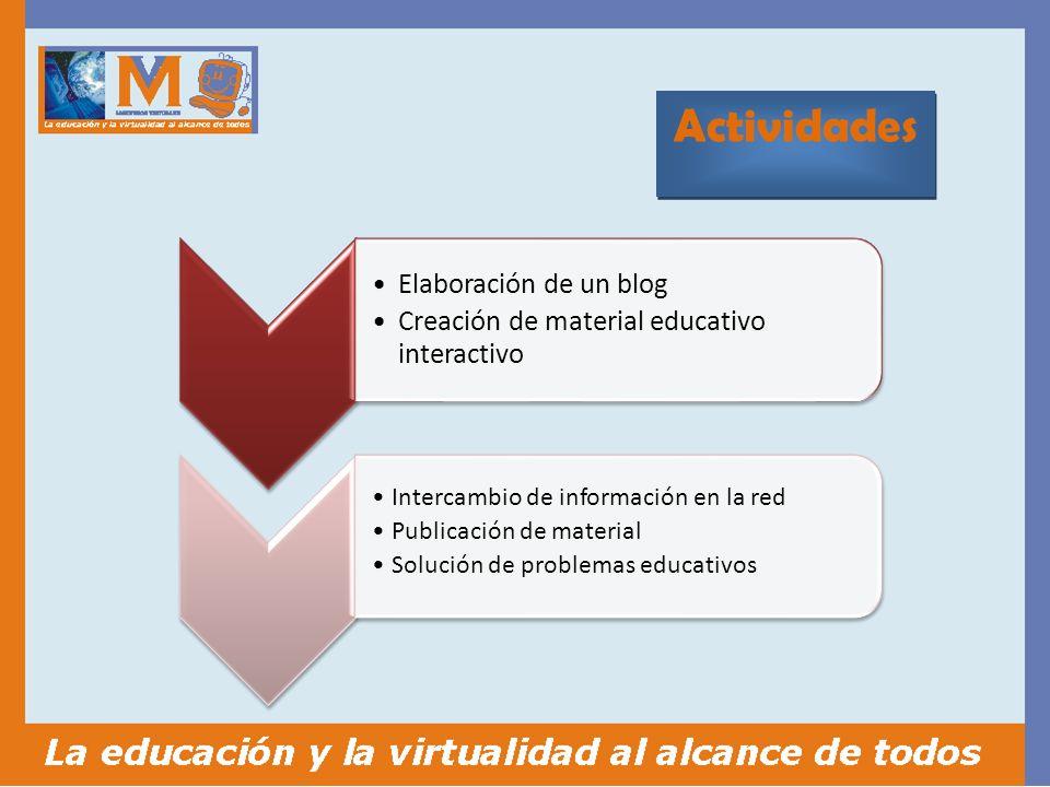 Actividades Elaboración de un blog Creación de material educativo interactivo Intercambio de información en la red Publicación de material Solución de problemas educativos