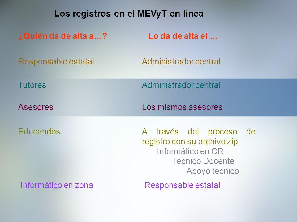 Los registros en el MEVyT en línea Administrador centralResponsable estatal Administrador centralTutores Los mismos asesoresAsesores A través del proc