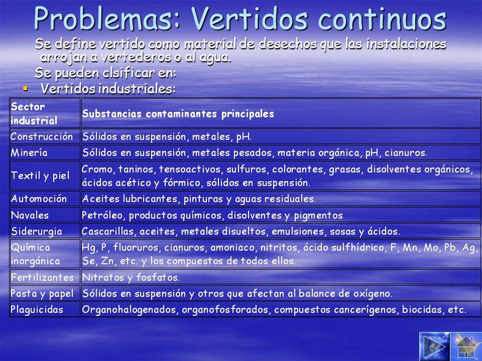 Problemas: Vertidos continuos Se define vertido como material de desechos que las instalaciones arrojan a vertederos o al agua. Se define vertido como