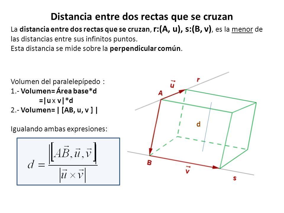 Distancia entre dos rectas que se cruzan La distancia entre dos rectas que se cruzan, r:(A, u), s:(B, v), es la menor de las distancias entre sus infi