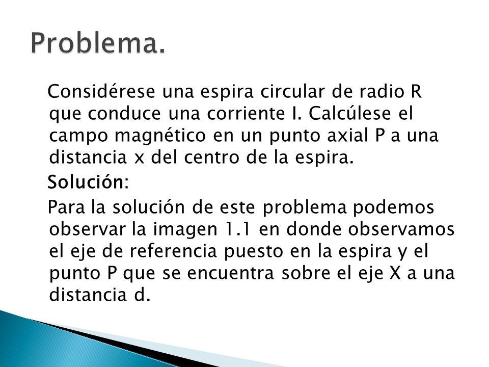 Considérese una espira circular de radio R que conduce una corriente I. Calcúlese el campo magnético en un punto axial P a una distancia x del centro