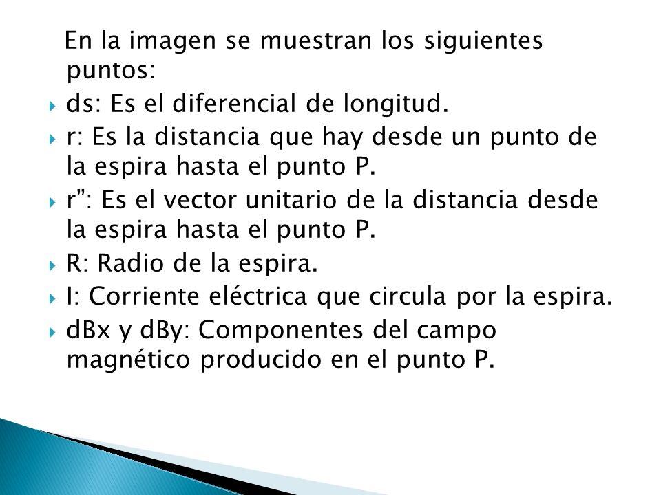 En la imagen se muestran los siguientes puntos: ds: Es el diferencial de longitud. r: Es la distancia que hay desde un punto de la espira hasta el pun