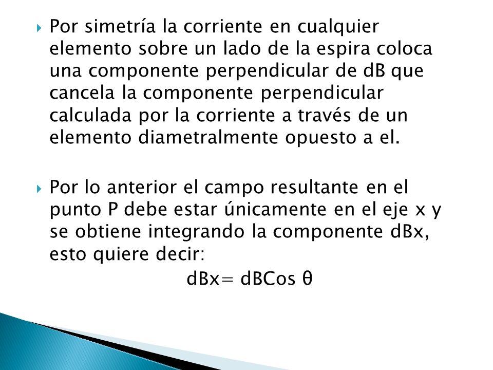 Por simetría la corriente en cualquier elemento sobre un lado de la espira coloca una componente perpendicular de dB que cancela la componente perpend