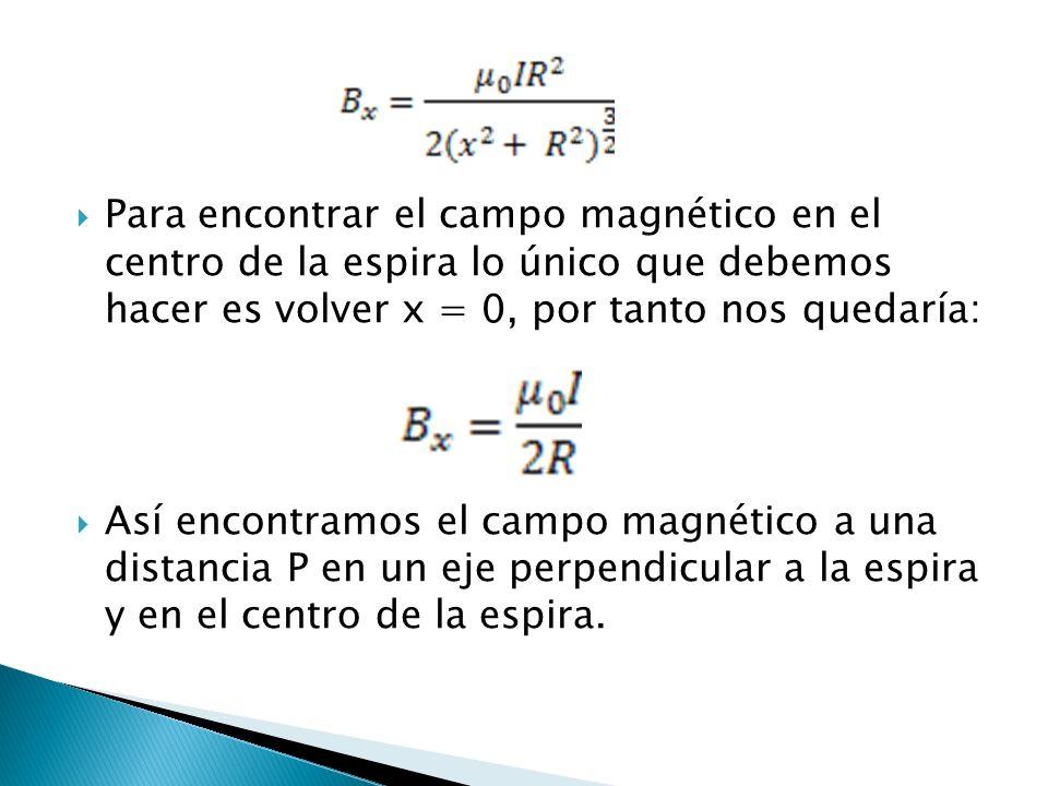 Para encontrar el campo magnético en el centro de la espira lo único que debemos hacer es volver x = 0, por tanto nos quedaría: Así encontramos el cam