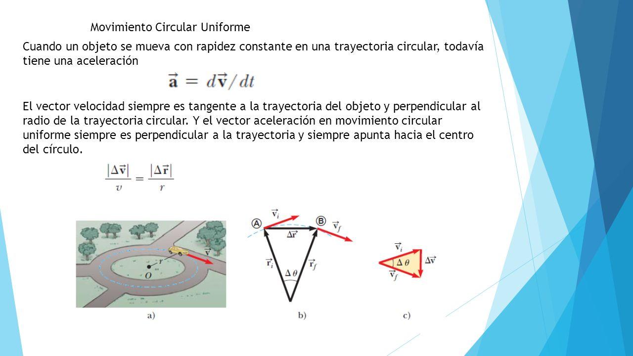 Movimiento Circular Uniforme Cuando un objeto se mueva con rapidez constante en una trayectoria circular, todavía tiene una aceleración El vector velo