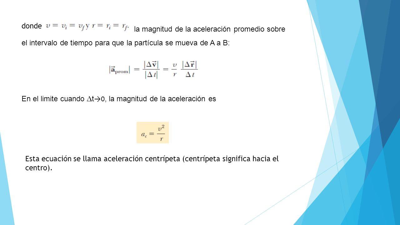 donde la magnitud de la aceleración promedio sobre el intervalo de tiempo para que la partícula se mueva de A a B: En el limite cuando t 0, la magnitu