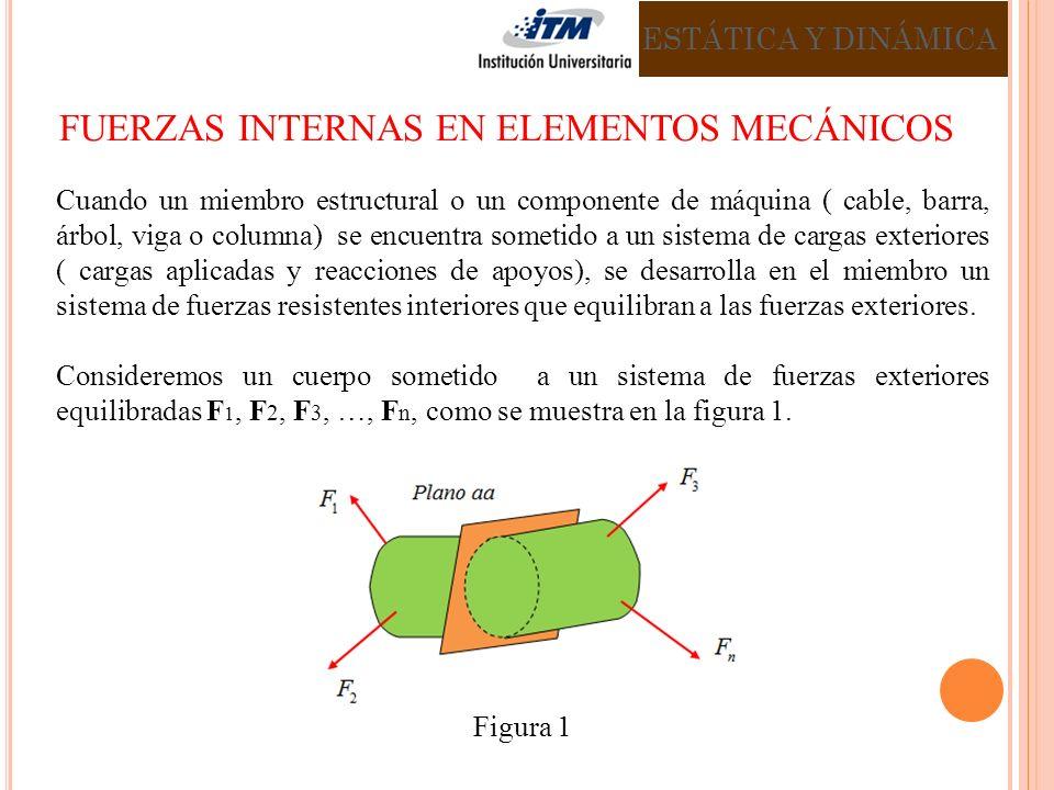 Esta última ecuación nos indica que, en toda sección de la viga, la pendiente del diagrama de fuerza cortante es igual a la intensidad de carga.
