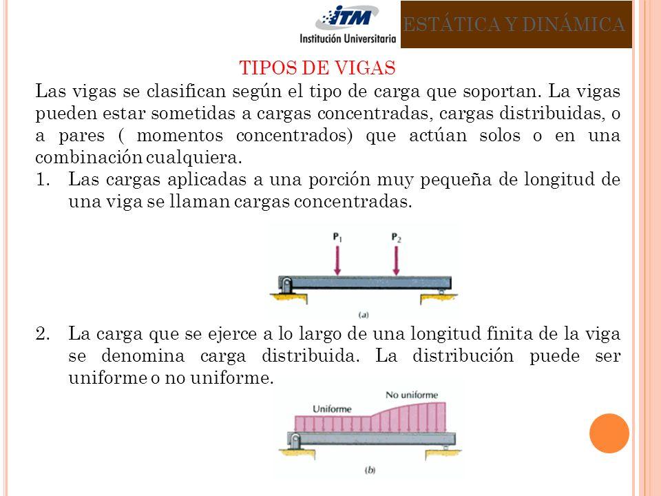 Las vigas se clasifican según el tipo de carga que soportan.