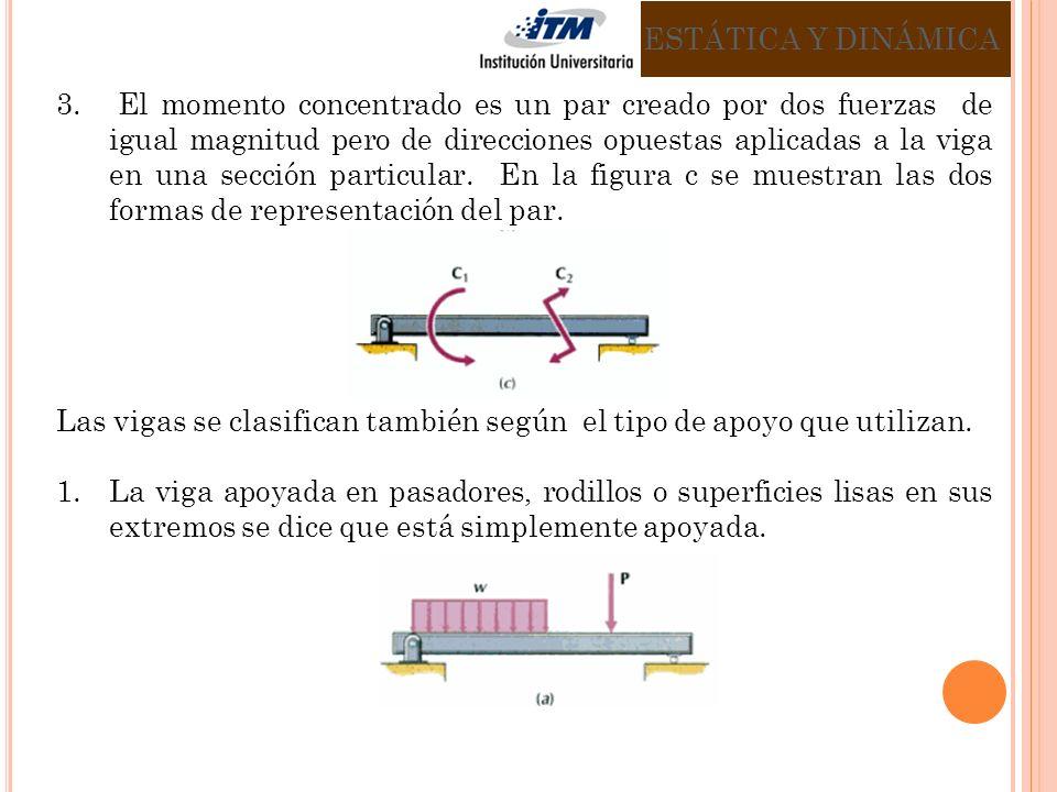3. El momento concentrado es un par creado por dos fuerzas de igual magnitud pero de direcciones opuestas aplicadas a la viga en una sección particula