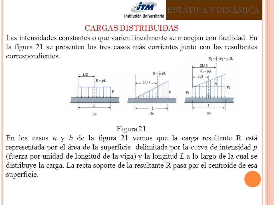 Las intensidades constantes o que varíen linealmente se manejan con facilidad.