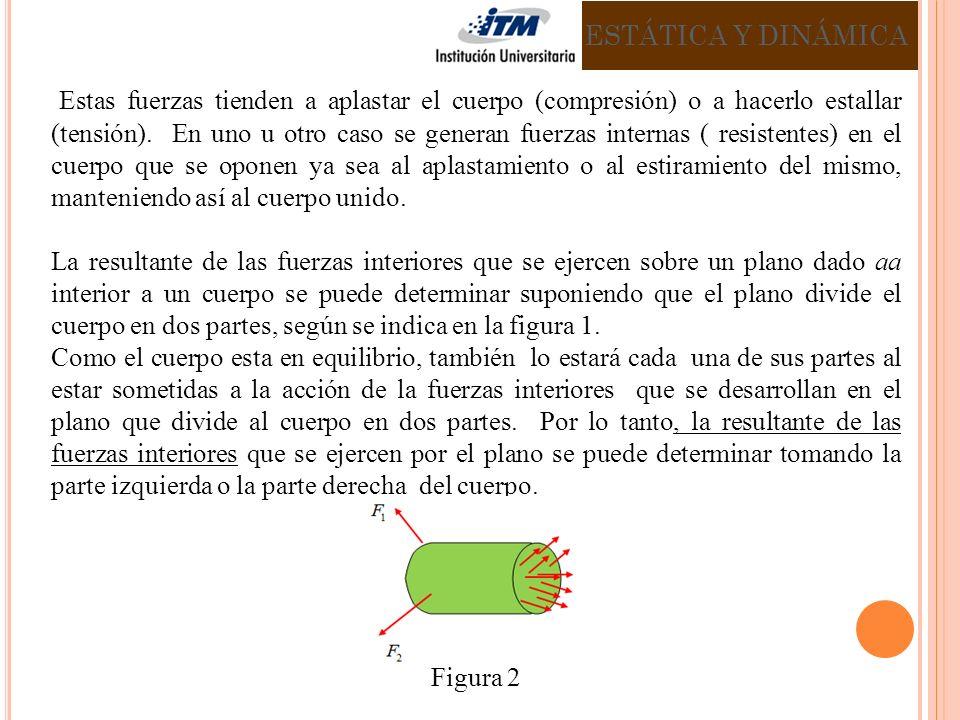 Las intensidades de estas fuerzas internas ( fuerza por unidad de superficie) reciben el nombre de esfuerzo.
