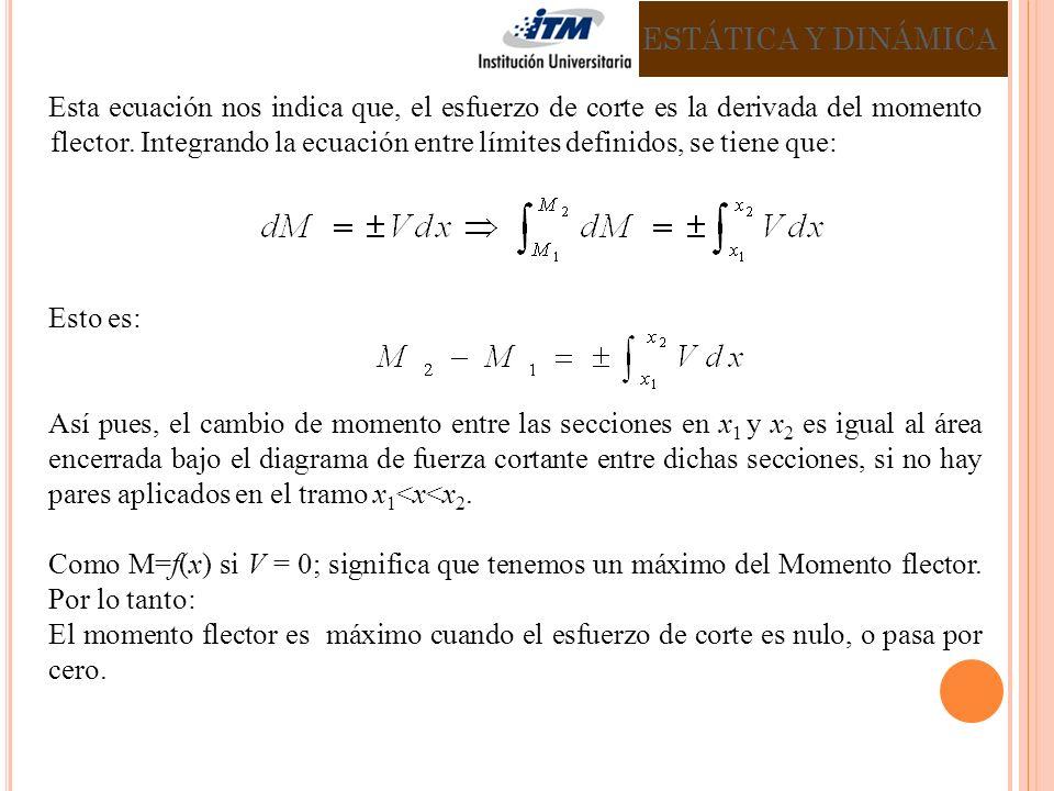 Esta ecuación nos indica que, el esfuerzo de corte es la derivada del momento flector.