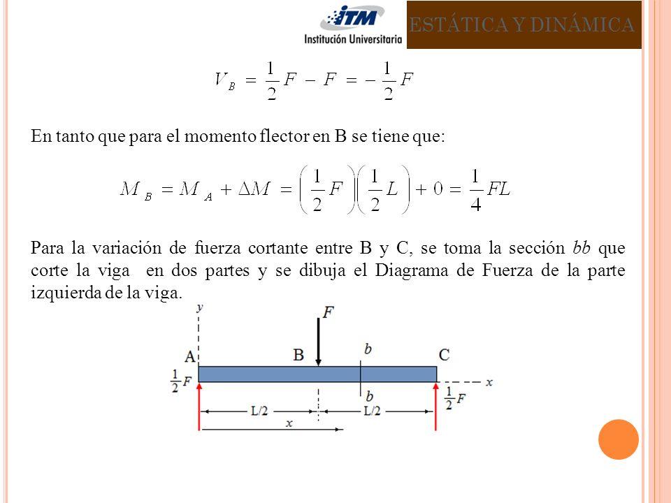 En tanto que para el momento flector en B se tiene que: Para la variación de fuerza cortante entre B y C, se toma la sección bb que corte la viga en dos partes y se dibuja el Diagrama de Fuerza de la parte izquierda de la viga.