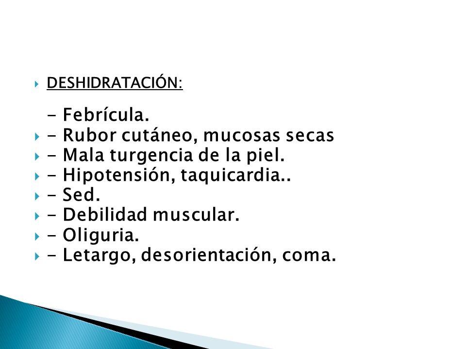 DESHIDRATACIÓN: - Febrícula. - Rubor cutáneo, mucosas secas - Mala turgencia de la piel. - Hipotensión, taquicardia.. - Sed. - Debilidad muscular. - O