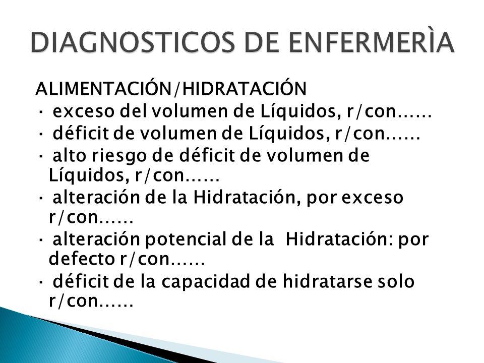 ALIMENTACIÓN/HIDRATACIÓN · exceso del volumen de Líquidos, r/con…… · déficit de volumen de Líquidos, r/con…… · alto riesgo de déficit de volumen de Líquidos, r/con…… · alteración de la Hidratación, por exceso r/con…… · alteración potencial de la Hidratación: por defecto r/con…… · déficit de la capacidad de hidratarse solo r/con……