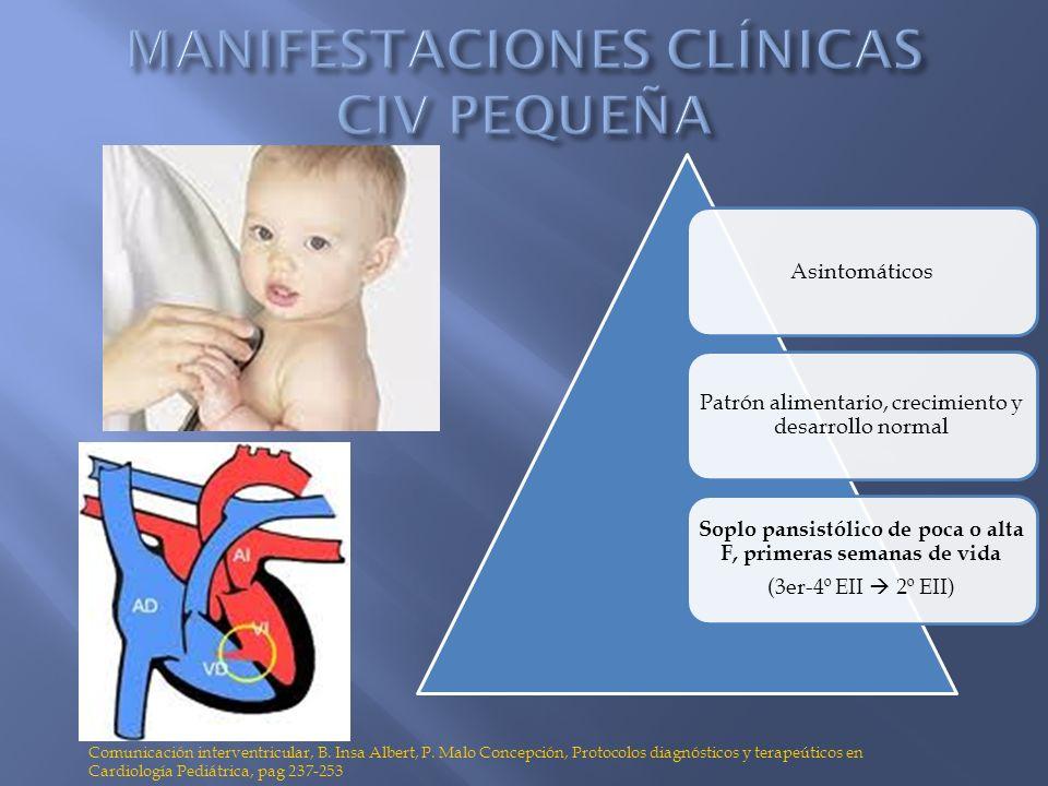 Asintomáticos Patrón alimentario, crecimiento y desarrollo normal Soplo pansistólico de poca o alta F, primeras semanas de vida (3er-4º EII 2º EII) Co