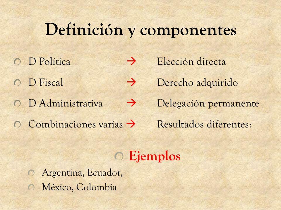Definición y componentes D Política Elección directa D Fiscal Derecho adquirido D Administrativa Delegación permanente Combinaciones varias Resultados