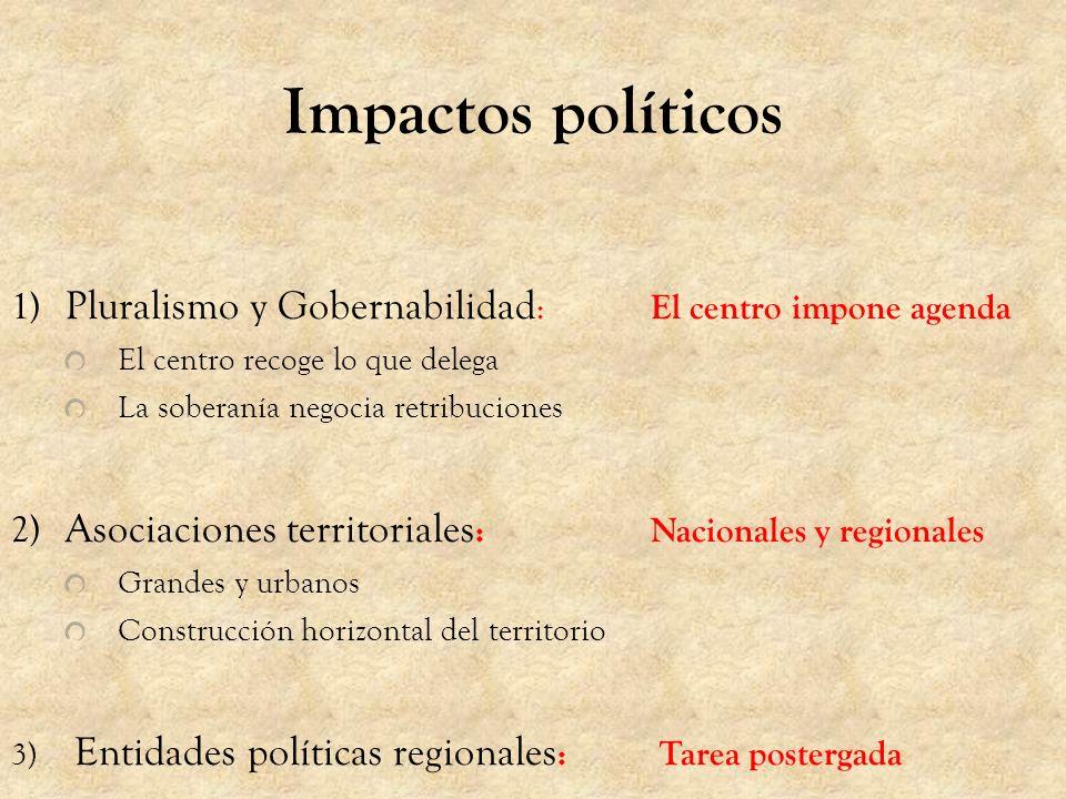 Impactos políticos 4) El nivel intermedio: Tránsito o lugar de articulación Municipios Política Social Básica Departamentos Articular sin representar ¿Funciones de desarrollo.