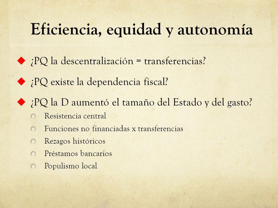 Eficiencia, equidad y autonomía ¿PQ la descentralización = transferencias? ¿PQ existe la dependencia fiscal? ¿PQ la D aumentó el tamaño del Estado y d