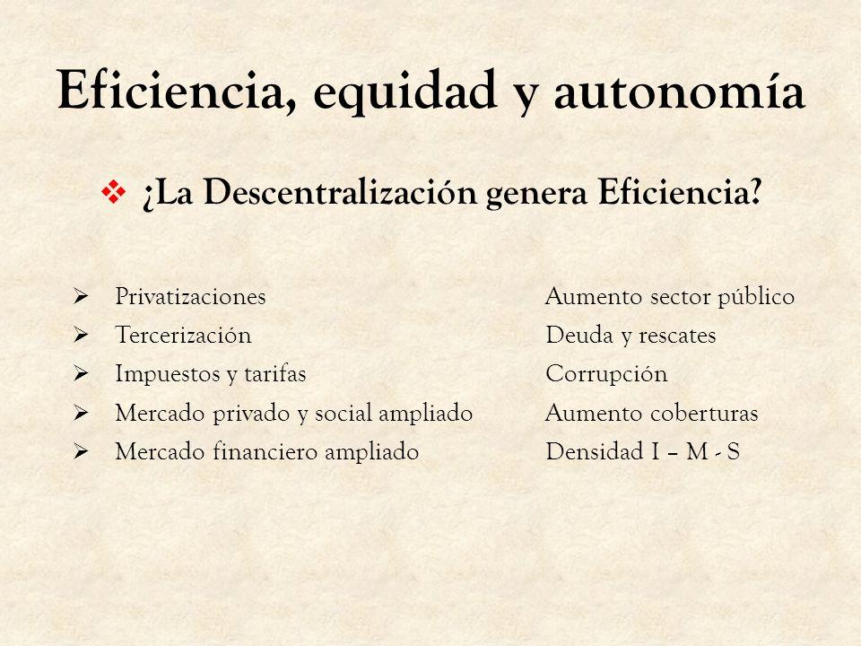 Eficiencia, equidad y autonomía Equidad en el origen de la Descentralización fiscal Origen de la bolsa nacional Origen de los recursos propios Equidad en el destino del gasto Mandato nacional (Universalizar Política social) ¿Universalizar oportunidades de desarrollo económico.