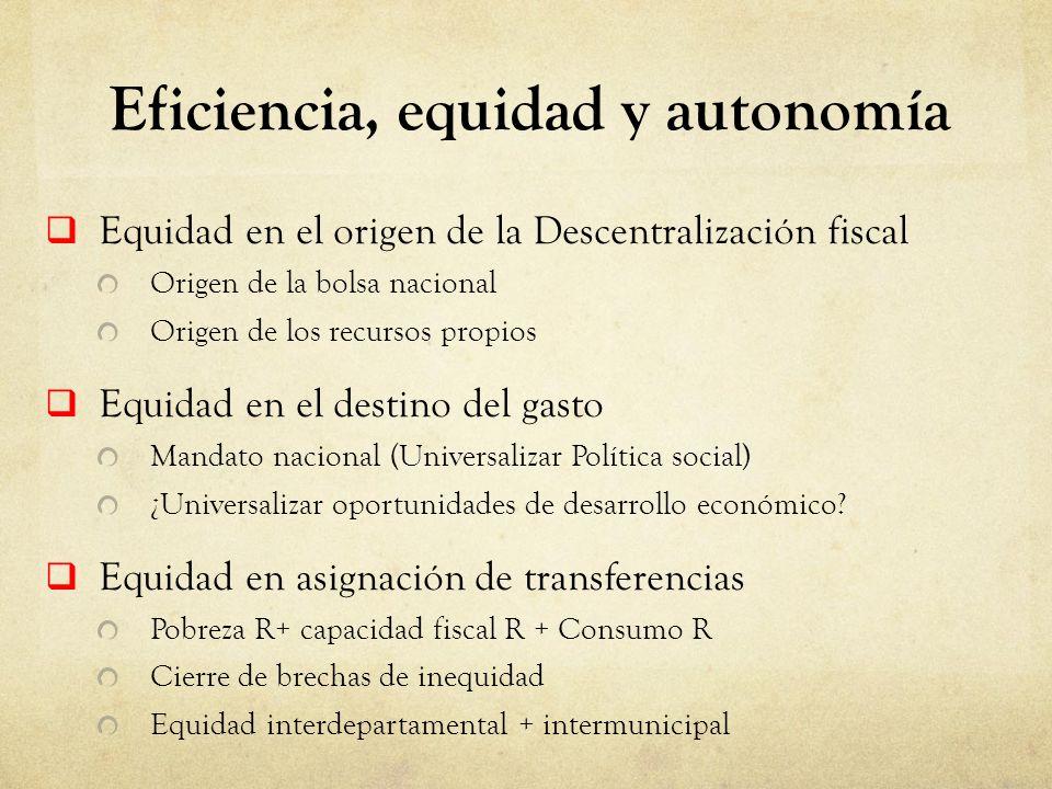 Eficiencia, equidad y autonomía Equidad en el origen de la Descentralización fiscal Origen de la bolsa nacional Origen de los recursos propios Equidad
