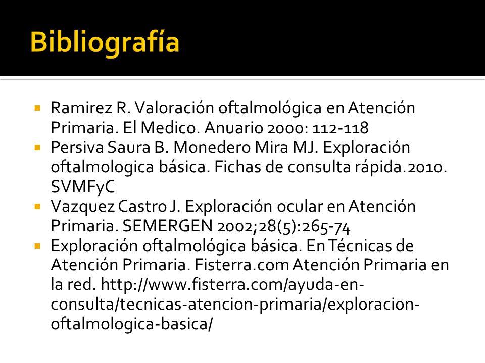 Ramirez R. Valoración oftalmológica en Atención Primaria. El Medico. Anuario 2000: 112-118 Persiva Saura B. Monedero Mira MJ. Exploración oftalmologic