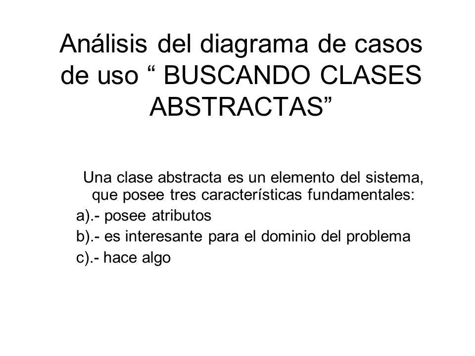 Análisis del diagrama de casos de uso BUSCANDO CLASES ABSTRACTAS Una clase abstracta es un elemento del sistema, que posee tres características fundam