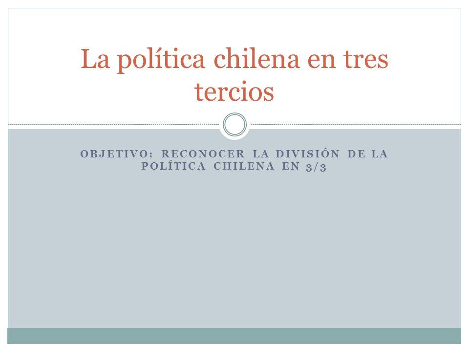 OBJETIVO: RECONOCER LA DIVISIÓN DE LA POLÍTICA CHILENA EN 3/3 La política chilena en tres tercios