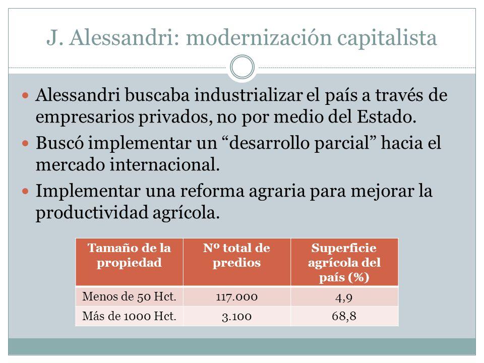 J. Alessandri: modernización capitalista Alessandri buscaba industrializar el país a través de empresarios privados, no por medio del Estado. Buscó im