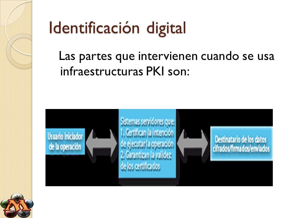 Identificación digital Las partes que intervienen cuando se usa infraestructuras PKI son: