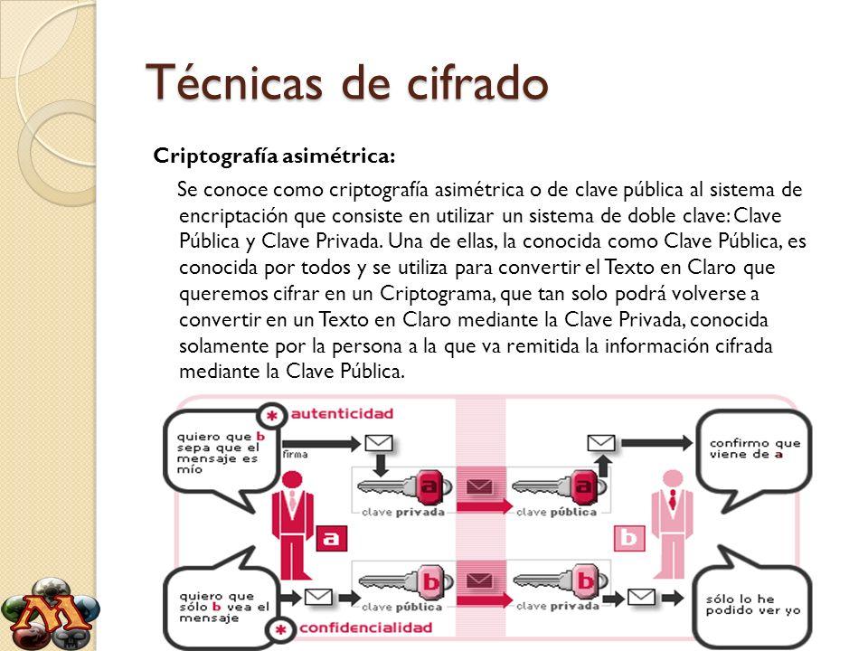 Técnicas de cifrado Criptografía asimétrica: Se conoce como criptografía asimétrica o de clave pública al sistema de encriptación que consiste en util