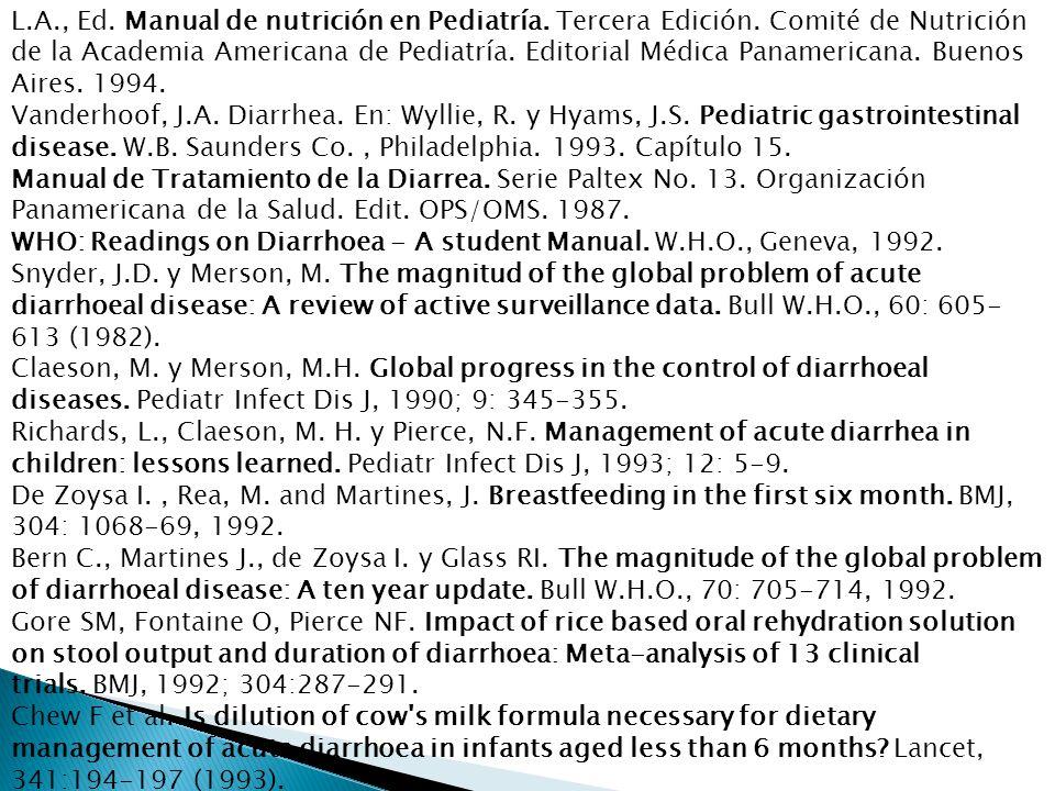 L.A., Ed. Manual de nutrición en Pediatría. Tercera Edición. Comité de Nutrición de la Academia Americana de Pediatría. Editorial Médica Panamericana.
