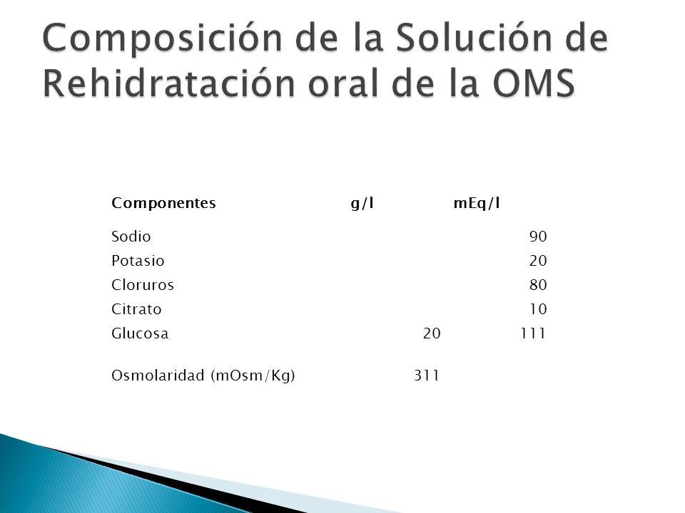 Componentesg/lmEq/l Sodio90 Potasio20 Cloruros80 Citrato10 Glucosa20111 Osmolaridad (mOsm/Kg)311