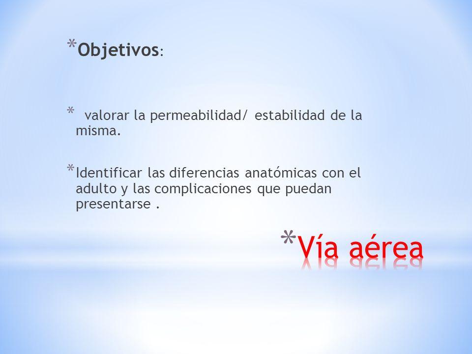 * Objetivos : * valorar la permeabilidad/ estabilidad de la misma.