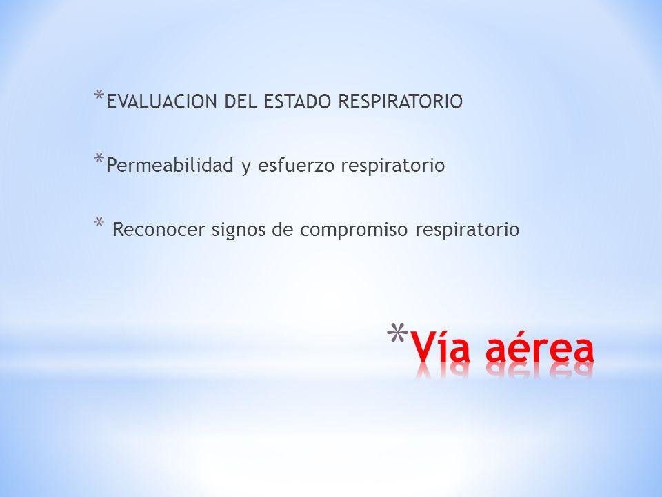 * EVALUACION DEL ESTADO RESPIRATORIO * Permeabilidad y esfuerzo respiratorio * Reconocer signos de compromiso respiratorio