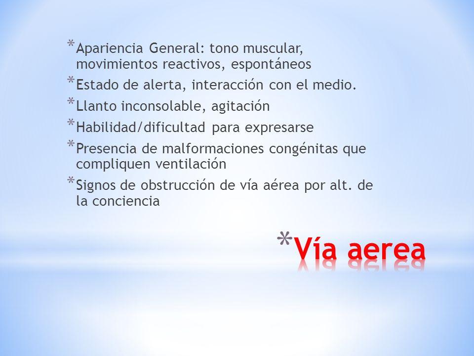 * Apariencia General: tono muscular, movimientos reactivos, espontáneos * Estado de alerta, interacción con el medio.