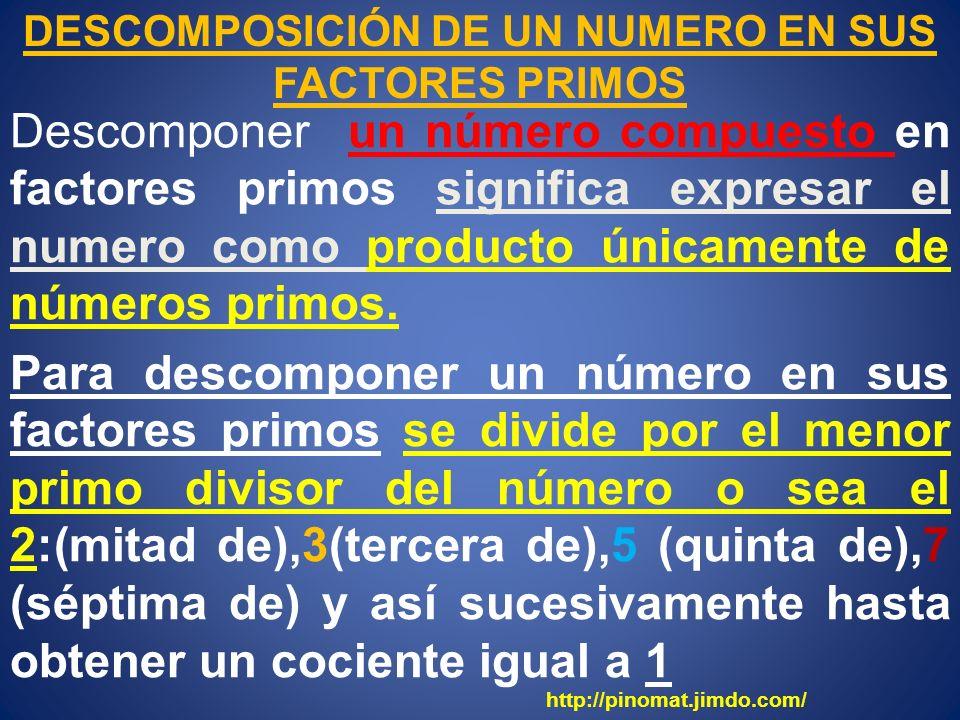 DESCOMPOSICIÓN DE UN NUMERO EN SUS FACTORES PRIMOS Descomponer un número compuesto en factores primos significa expresar el numero como producto única