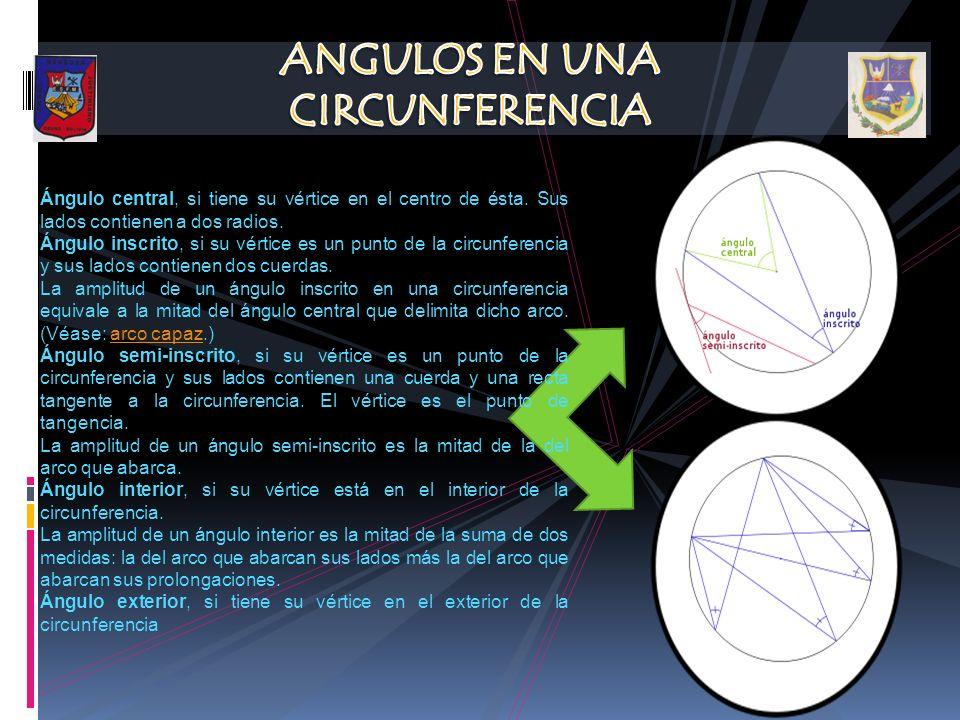 Área del círculo = π × área del cuadrado sombreado.