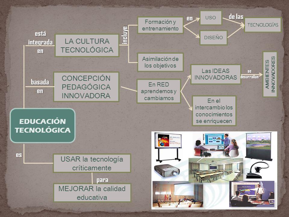 EDUCACIÓN TECNOLÓGICA USAR la tecnología críticamente MEJORAR la calidad educativa LA CULTURA TECNOLÓGICA CONCEPCIÓN PEDAGÓGICA INNOVADORA Formación y