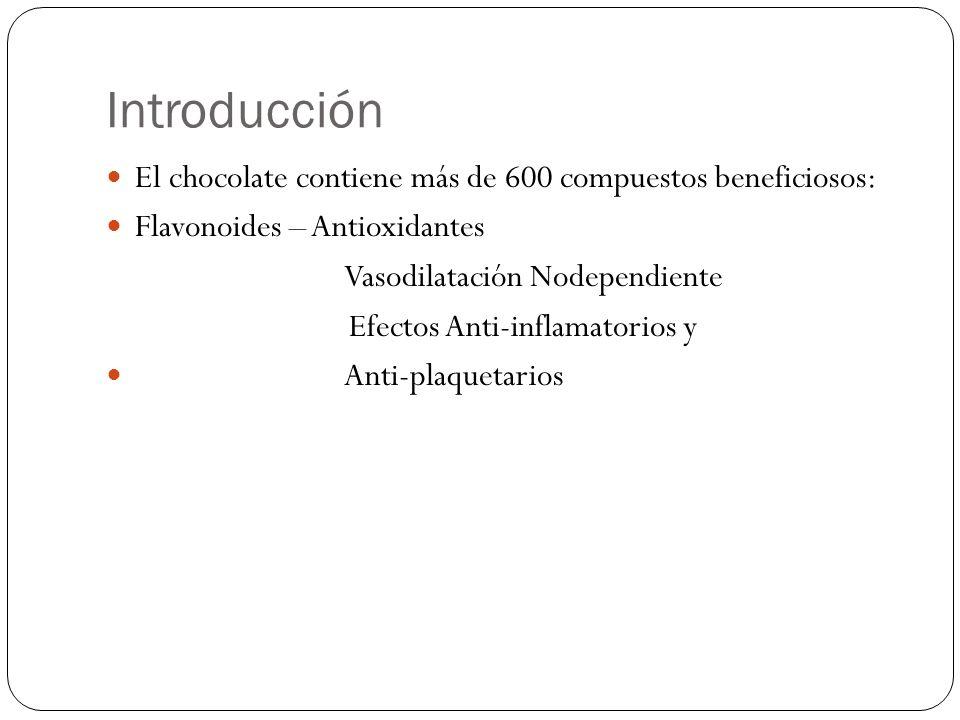 Introducción El chocolate contiene más de 600 compuestos beneficiosos: Flavonoides – Antioxidantes Vasodilatación Nodependiente Efectos Anti-inflamatorios y Anti-plaquetarios