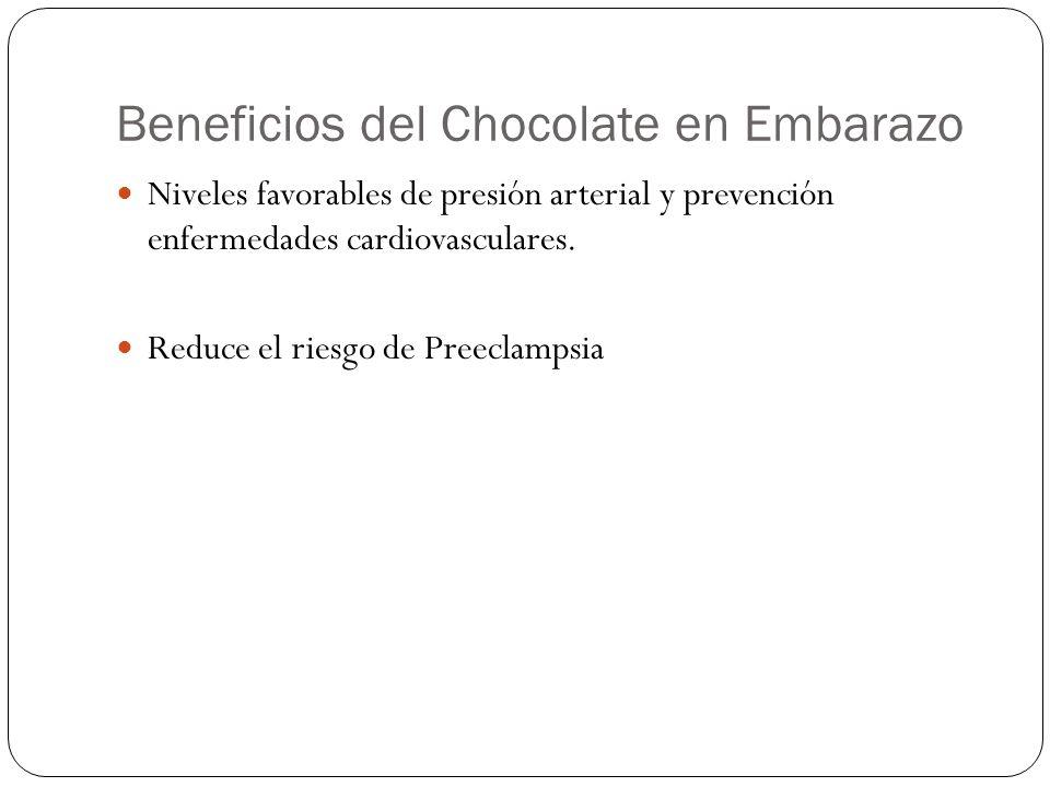 Beneficios del Chocolate en Embarazo Niveles favorables de presión arterial y prevención enfermedades cardiovasculares.